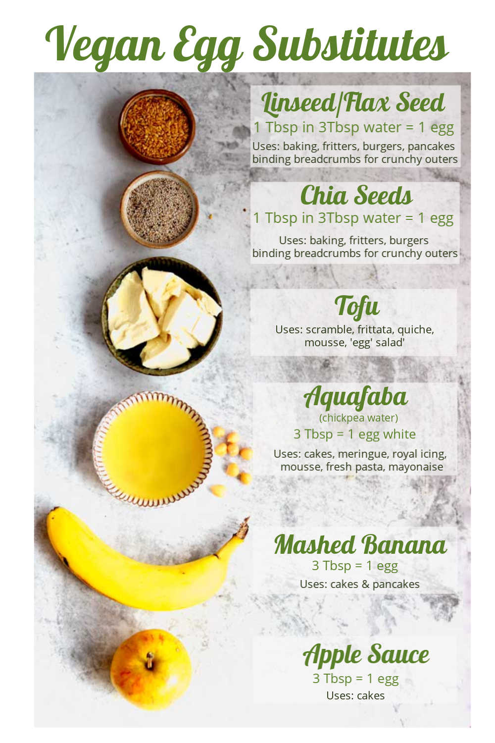 Graphic showing pictures of egg alternatives and how much to use of each to replace eggs in vegan cooking