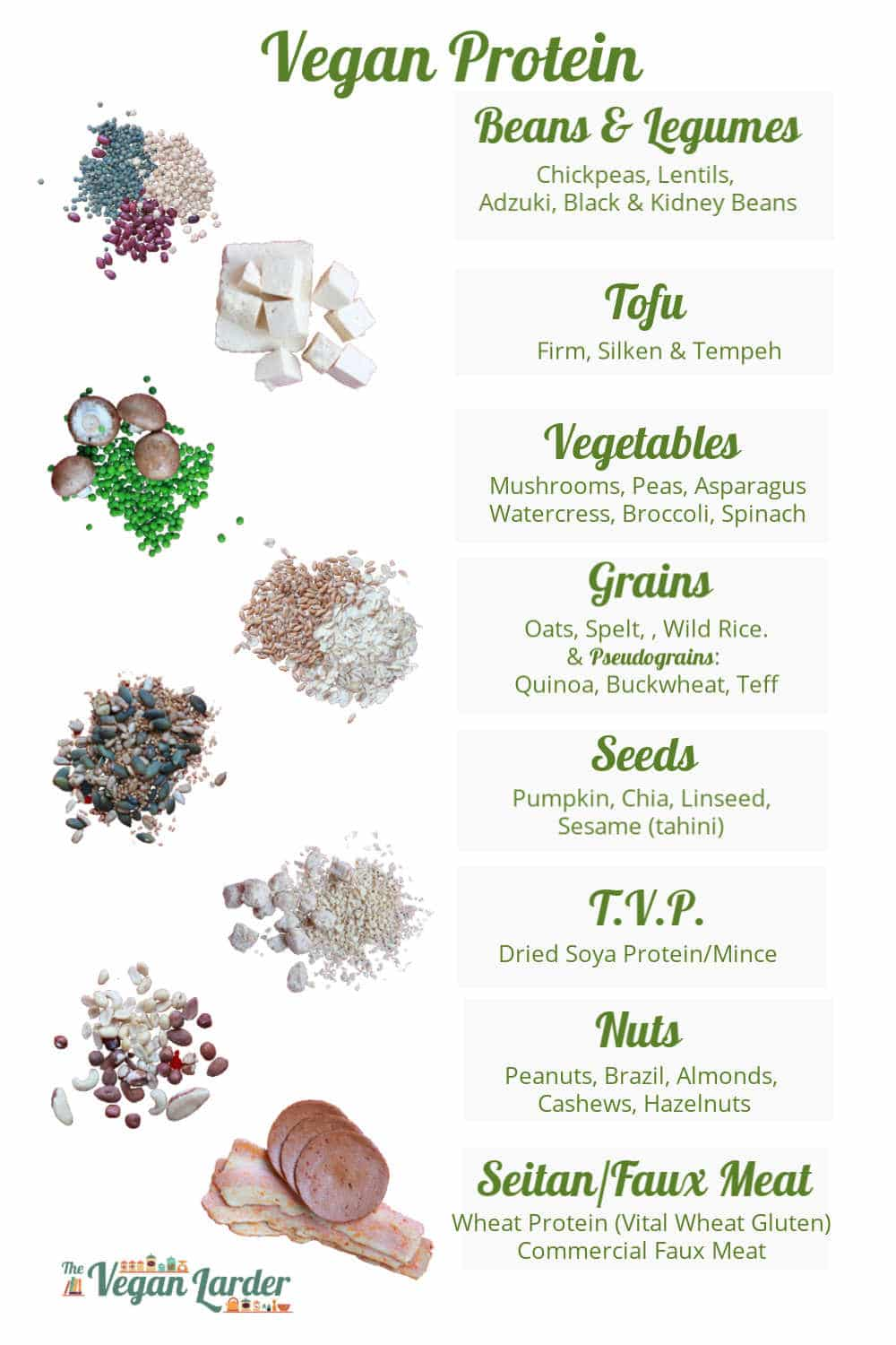 The Best Sources of Vegan and Plant Based Protein