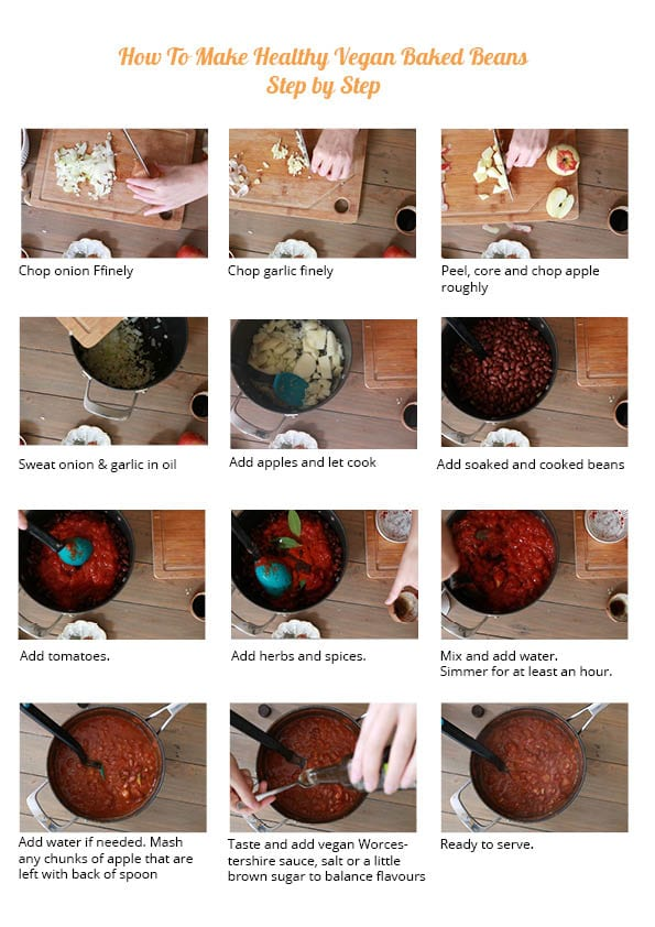 Step by step how to make beans recipe
