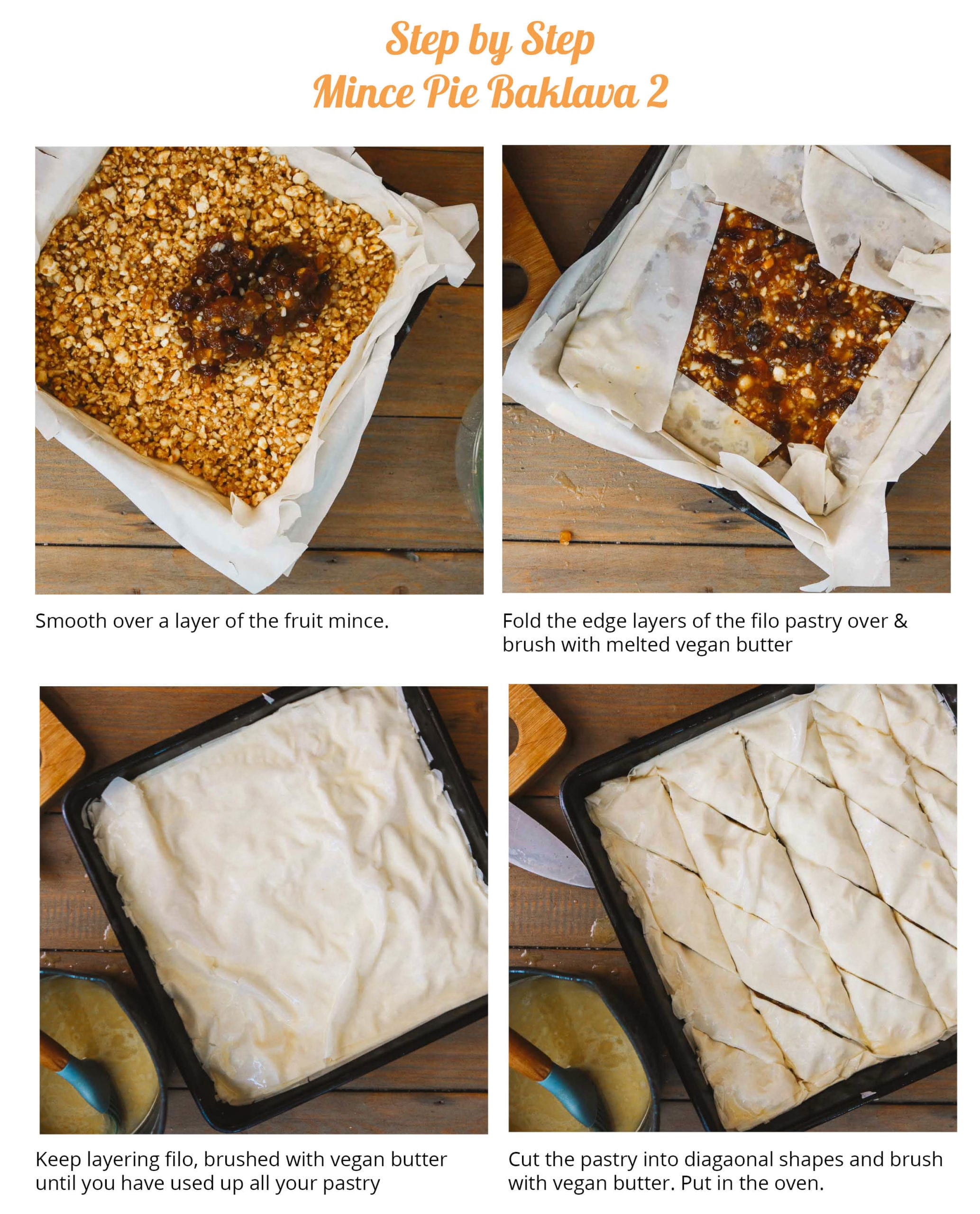 Visual Step by Step how to make baklava continued